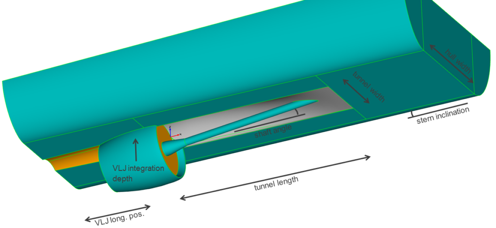CAESES geometry model of the VOITH Linear Jet tunnel system